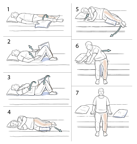 7 steps in log-rolling out of bed. SOURCE: Original art. Used in 90875, elements from 90862.
